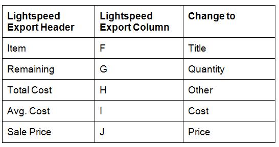 Lightspeed Grid 1